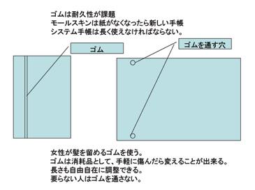 手帳改善メール 南ゴム案1