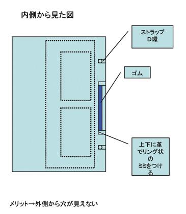 手帳改善メール 南ゴム案2
