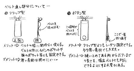 デジハリ大学03 USBメモリーケース図面 ベルト