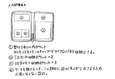 デジハリ大学03 USBメモリーケース図面 中側