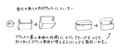 デジハリ大学03 USBメモリーケース図面 ポケット