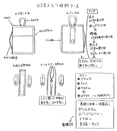 デジハリ大学03 USBメモリーケース図面 外側