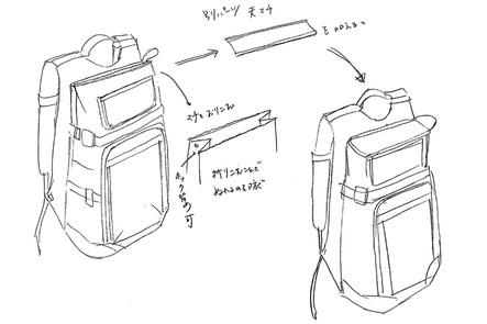 理想のリュックのデザイン案