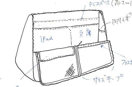 ひらくPCバッグZの図面、カバンの中のポケット