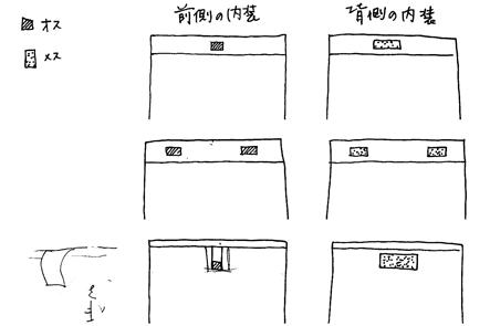 PCケースのフタはシンプルにして、筒状にするアイデアの場合のとめ方