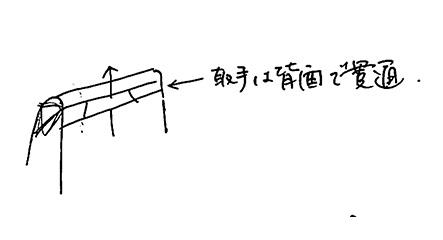 ひらくPCリュックのファーストサンプルのフィードバック 取っ手は背面に移動して貫通