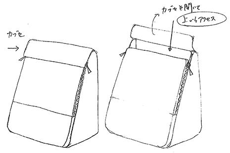 吉野さんが描き直したリュックの図面