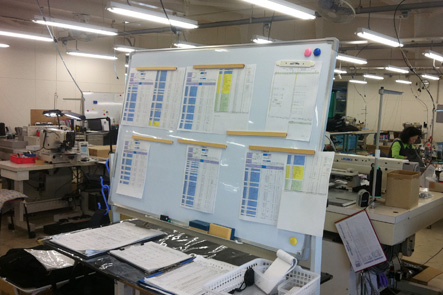 カバンの工程表